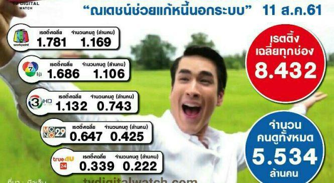 มาแล้ว เรตติ้ง ณเดชน์ รายการเดินหน้าประเทศไทย