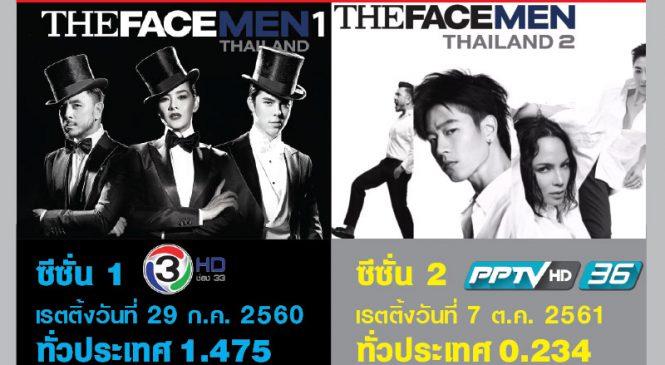 เรตติ้ง The Face Men Thailand พีพีทีวี VS ช่อง 3