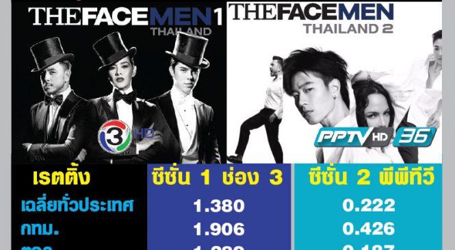 บทสรุปเรตติ้ง The Face Men Thailand ช่อง 3 VS พีพีทีวี