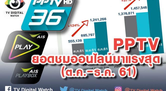 คอนเทนต์แรง ดันยอดชมออนไลน์พีพีทีวีเติบโตสูงสุด ในเครือข่าย AIS Play