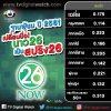 กลุ่มเนชั่นเตรียมรีแบรนด์ใหม่ จากช่อง Now 26 เป็น Spring 26