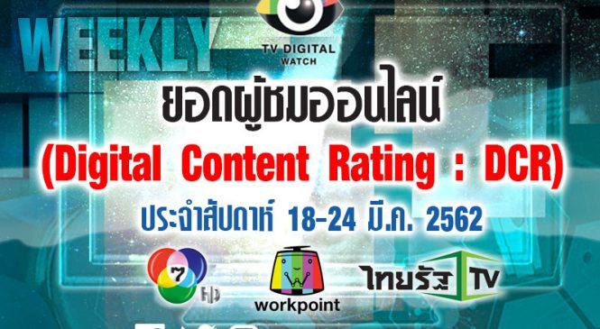 ดิจิทัลเรตติ้ง : รายการที่มีผู้ชมออนไลน์มากที่สุดประจำสัปดาห์ ช่อง 7-เวิร์คพอยท์- ไทยรัฐทีวี