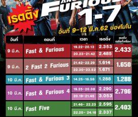 หนังดังมาแรง โมโนอัดหนัก จัดเป็นชุด Fast & Furious 1- 7 ฟันเรตติ้งสนั่นสูงถึง 5.065