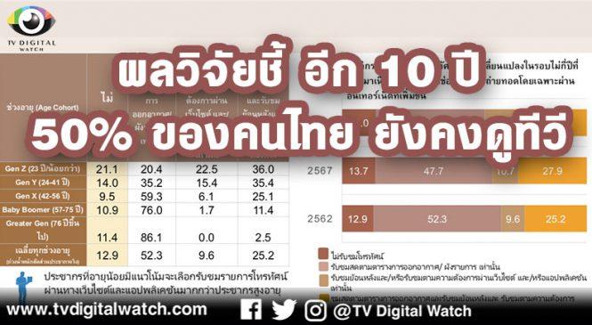 ผลวิจัยชี้ อีก 10 ปี 50% ของคนไทย ยังคงดูทีวี แต่เป็นกลุ่มคนสูงอายุ