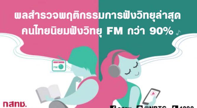 สำรวจพฤติกรรมและแนวโน้ม การรับฟังสื่อทางเสียงของคนไทย ปี 2562