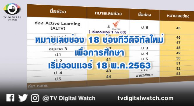 อนุมัติเลขช่องทีวีดิจิทัลใหม่ 18 ช่อง รวมช่องเด็กไทยพีบีเอส รับปิดเทอมยาว ช่วงโควิด