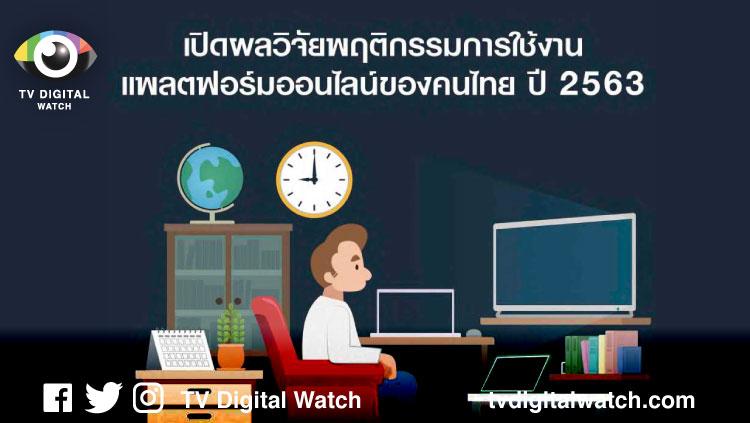 เปิดผลวิจัยพฤติกรรมการใช้งานแพลตฟอร์มออนไลน์ของคนไทยตลอดทั้งปี 2563
